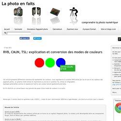 RVB, CMJN, TSL: explication et conversion des modes de couleurs