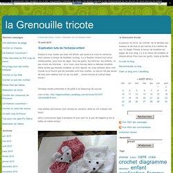 Explication tuto de l'écharpe enfant - la Grenouille tricote