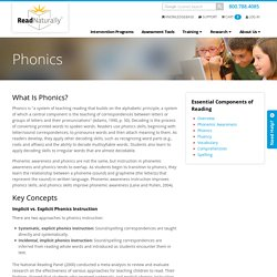 What Is Phonics, Explicit Phonics Instruction
