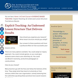 Explicit Teaching: A Lesson Structure That Delivers Results