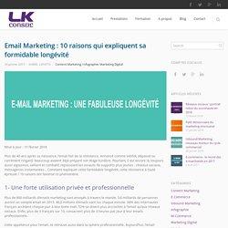Email Marketing : 10 raisons qui expliquent sa formidable longévité