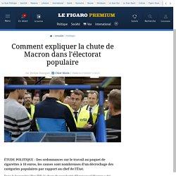 Le Figaro (tribune Fourquet & Morin)