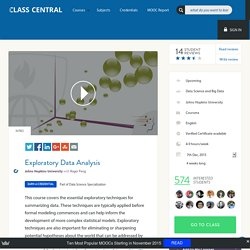 Exploratory Data Analysis from Coursera