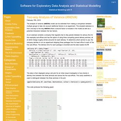 Two-way Analysis of Variance (ANOVA) « Software for Exploratory Data Analysis and Statistical Modelling - Statistical Modelling with R