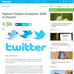 Explore Twitter's Evolution: 2006 to Present