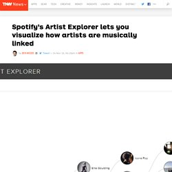 Spotify's Artist Explorer Visualizes Musical Relations Between Artists