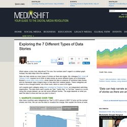 Exploring the 7 Different Types of Data Stories