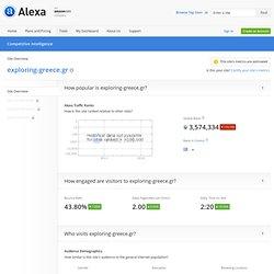 Exploring-greece.gr Site Info