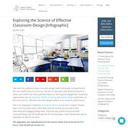 Exploring the Science of Effective Classroom Design [Infographic]