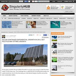 Solar Continued Exponential Growth in 2012, But Politics May Stymie Growth