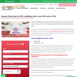 Express Entry Draw for CEC candidates with a Low CRS score of 432