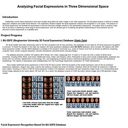 3D Facial Expression Database - Binghamton University
