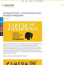 Facing the Facts - A Facial Expression Analysis Infographic