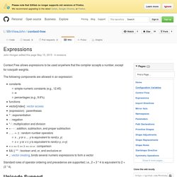 Expressions · MtnViewJohn/context-free Wiki