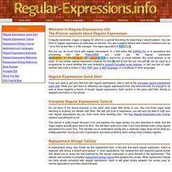 Regular-Expressions.info - Regex Tutorial, Examples and Reference - Regexp Patterns