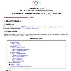 Extensible 3D (X3D), ISO/IEC FCD 19775-1r1:200x, 28 DIS component