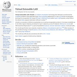 Virtual Extensible LAN