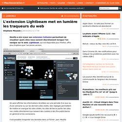 L'extension Lightbeam met en lumière les traqueurs du web