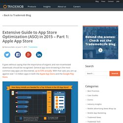 Extensive Guide to App Store Optimization (ASO) in 2015