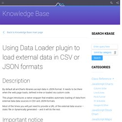 Using Data Loader plugin to load external data in CSV or JSON formats - amCharts