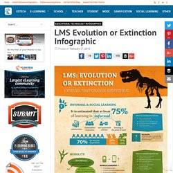 LMS Evolution or Extinction Infographic