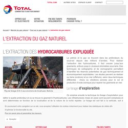 L'extraction du gaz naturel