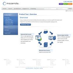 Data Extraction Tutorials, Learn Web Screen Scraping using Mozenda