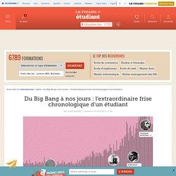 Du Big Bang à nos jours : l'extraordinaire frise chronologique d'un étudiant