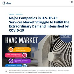 Major Companies in U.S. HVAC Services Market Struggle to Fulfill the Extraordinary Demand Intensified by COVID-19