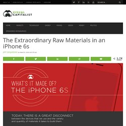 The Extraordinary Raw Materials in an iPhone 6s