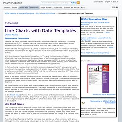 ExtremeUI - Line Charts with Data Templates