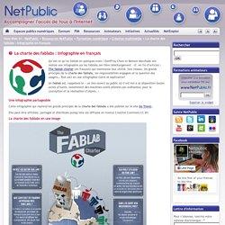 La charte des fablabs : Infographie en français
