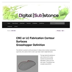 CNC or LC Fabrication Contour Surfaces Grasshopper Definition