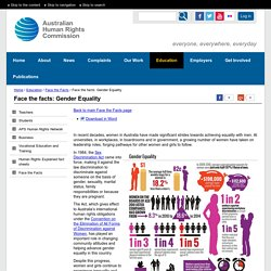 Face the facts: Gender Equality