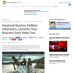 @facebook has today announced that it now has 3 million active advertisers on the platform.