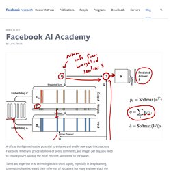 Facebook AI Academy – Facebook Research