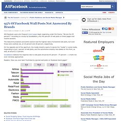 95% Of Facebook Wall Posts Not Answered By Brands