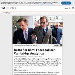 Detta har hänt: Facebook och Cambridge Analytica
