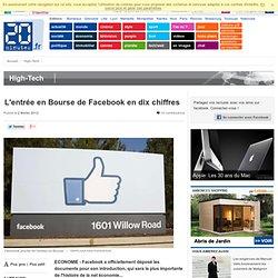 L'entrée en Bourse de Facebook en dix chiffres