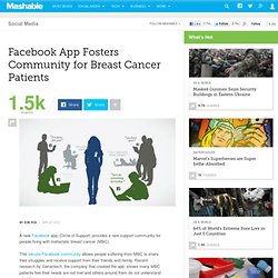 Facebook App Fosters Community for Breast Cancer Patients