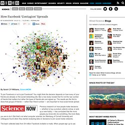 How Facebook 'Contagion' Spreads | Wired Science