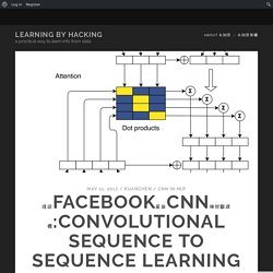 淺談Facebook最新CNN神經翻譯機:Convolutional Sequence to Sequence Learning