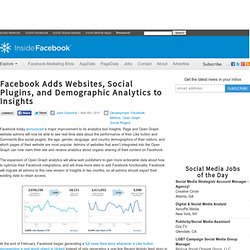 Facebook Adds Websites, Social Plugins, and Demographic Analytics to Insights