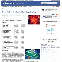 Jesus Daily Is Facebook's Most Engaging Page