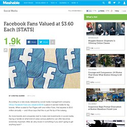 Facebook Fans Valued at $3.60 Each [STATS]