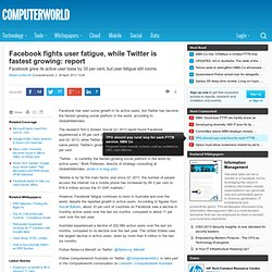 Facebook fights user fatigue, while Twitter is fastest growing: report - Stream Social Q1 2013, twitter, Global Web Index, social media, Facebook