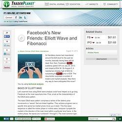 Facebook's New Friends: Elliott Wave and Fibonacci