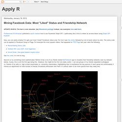 """Apply R: Mining Facebook Data: Most """"Liked"""" Status and Friendship Network"""
