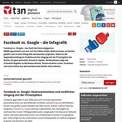 Facebook vs. Google – die Infografik