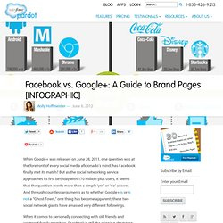 Facebook vs. Google+: A Guide to Brand Pages [INFOGRAPHIC]